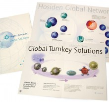 Hosiden Besson Solutions brochure