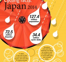 Japan-cycle-infographic